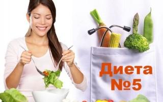 Диета при панкреатите и холецистите — как придерживаться, список продуктов