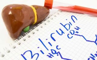 Показатели билирубина при циррозе печени