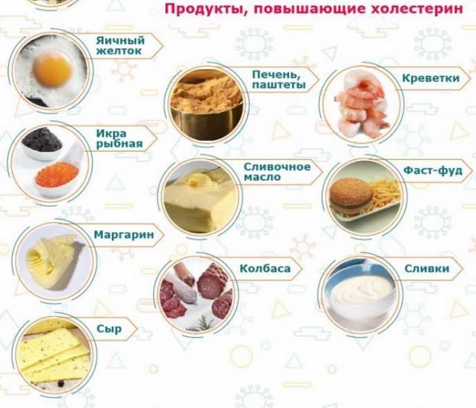 диета при гепатите а что нельзя